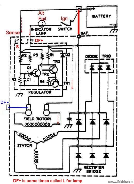 wiring diagram for alternator to battery cloud computing architecture with explanation charging system diagnoses