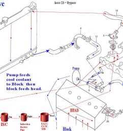 93 geo tracker engine hoses diagram [ 1000 x 796 Pixel ]