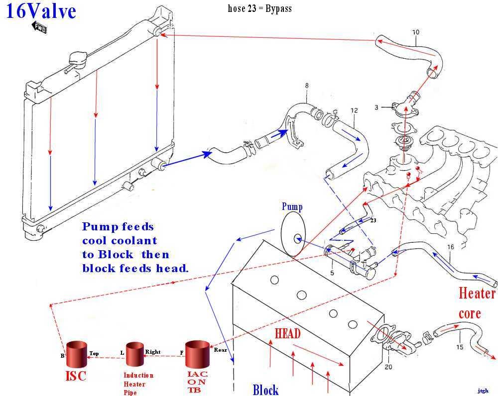 hight resolution of 93 geo tracker engine hoses diagram