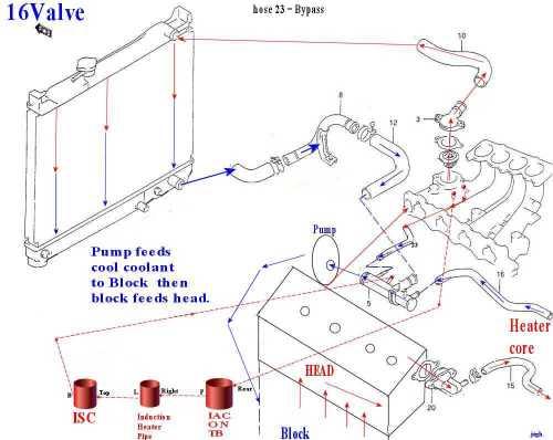 small resolution of 93 geo tracker engine hoses diagram