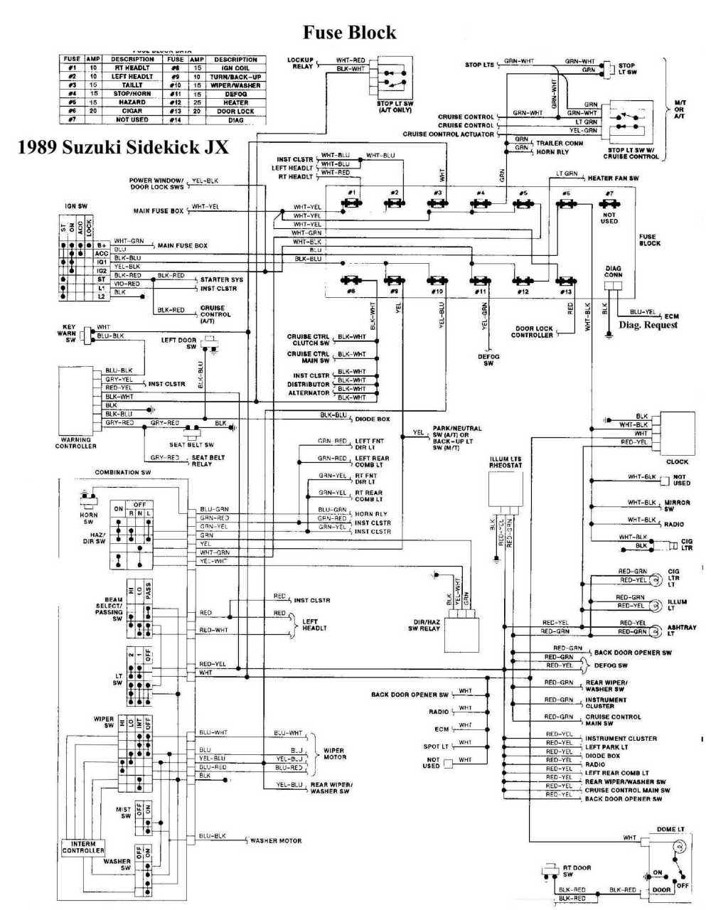 medium resolution of 1999 chevy tracker wiring diagram