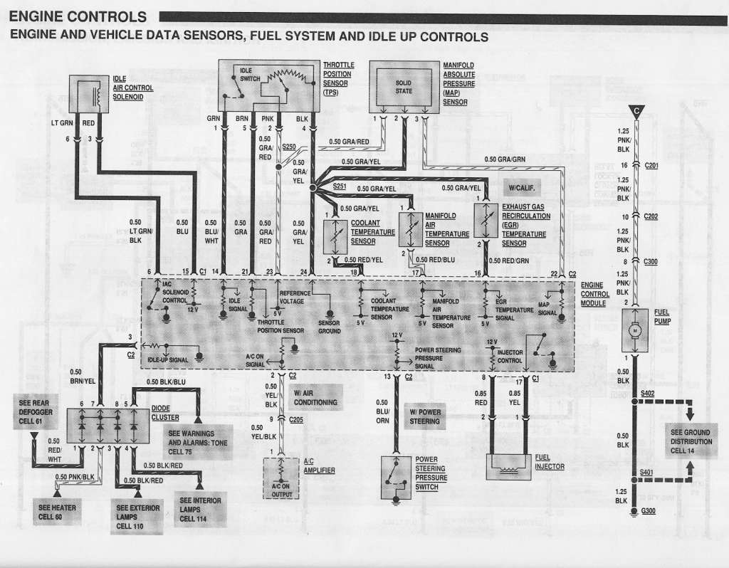 Index Of Ecu 89 Scan Ecu
