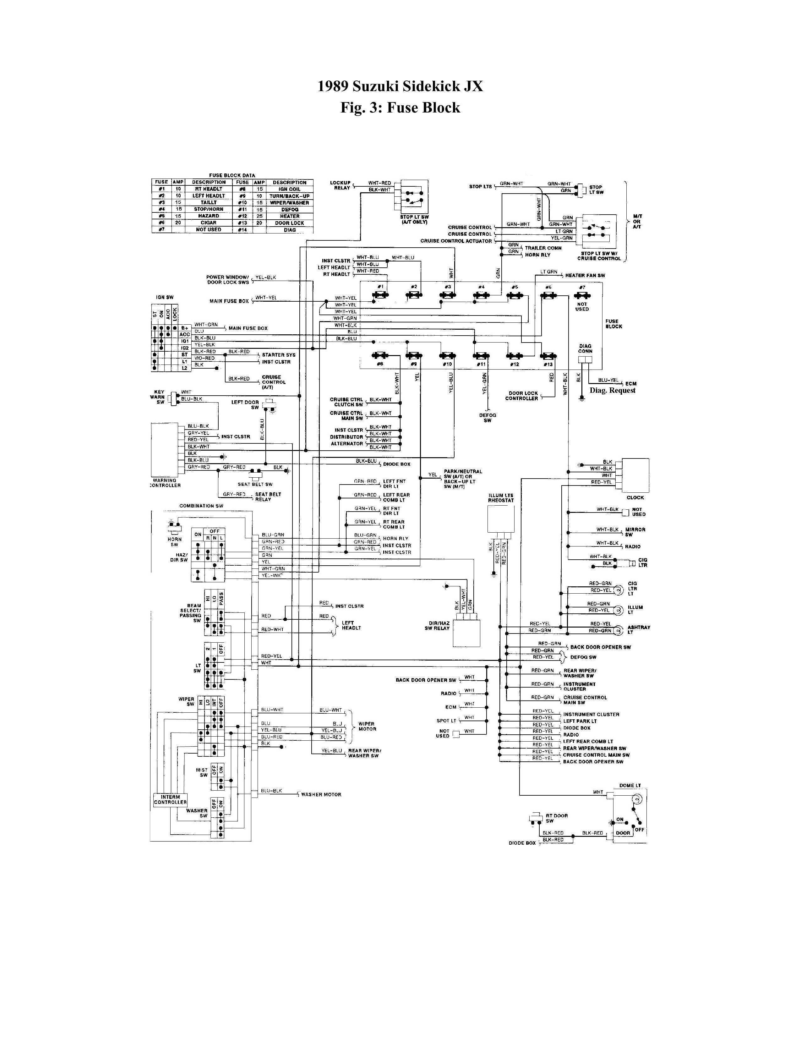 [SCHEMATICS_4UK]  5915 1993 Suzuki Sidekick Fuse Box - Diagram Schematic   Wiring Library   1993 Suzuki Sidekick Fuse Box      Wiring Library