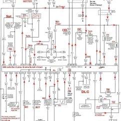 Suzuki Cultus Efi Wiring Diagram Process Recruiting Sierra Diagrams For A 1992 Carry Online1996 Geo Tracker Wire