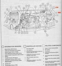 1995 geo tracker engine diagram wiring diagram centre 1996 geo prizm fuse box diagram 1996 geo prizm fuse diagram [ 1024 x 1442 Pixel ]