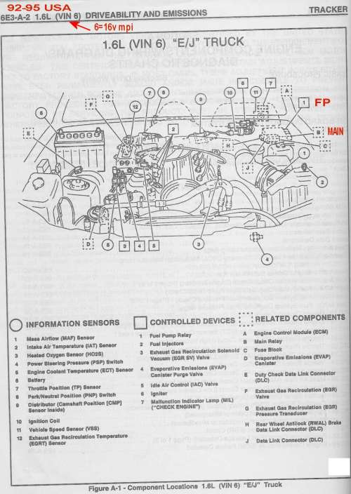 small resolution of 1995 geo tracker engine diagram wiring diagram centre 1996 geo prizm fuse box diagram 1996 geo prizm fuse diagram