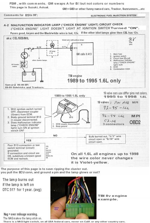small resolution of geo tracker radio wiring diagram on 94 metro 94 geo 1997 plymouth voyager fuse box diagram