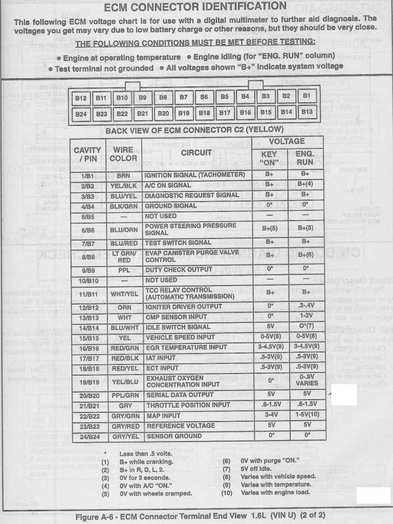 1993 ford tempo fuse box diagram  ford  auto fuse box diagram