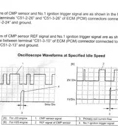 no scope cmp tests one can check both outputs of the cmp with any simple analog voltmeter per 2004 vitara 2 0ll fsm  [ 1502 x 920 Pixel ]
