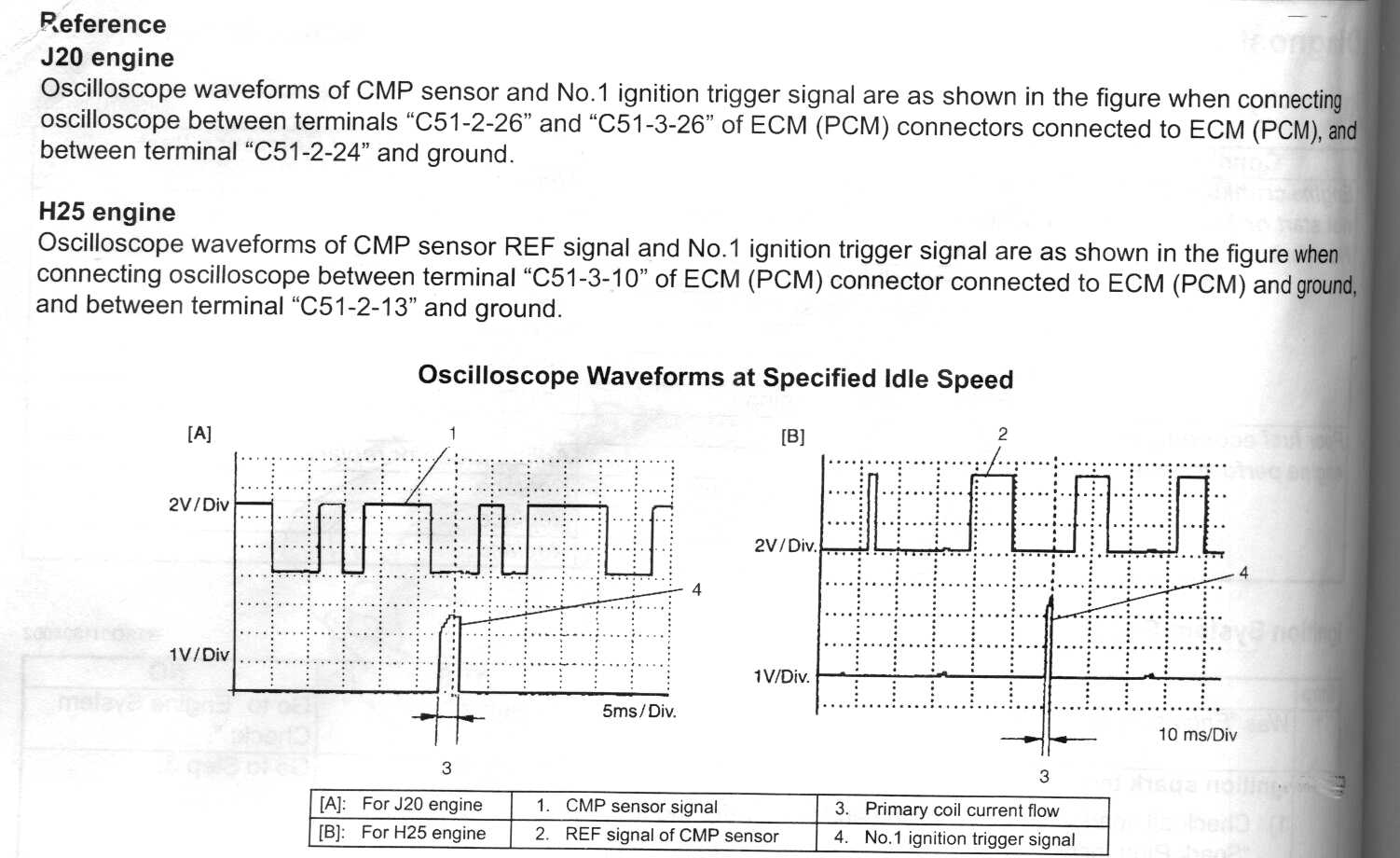 hight resolution of no scope cmp tests one can check both outputs of the cmp with any simple analog voltmeter per 2004 vitara 2 0ll fsm