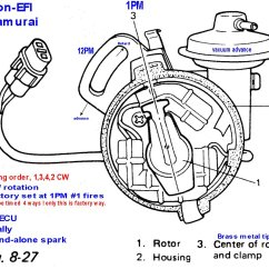 Suzuki Sidekick Wiring Diagram Msd 6al 2 How To Set Ignition Timing