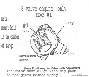 Service manual [How To Set Clock On A 1996 Geo Prizm