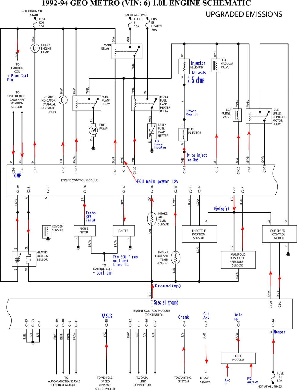 medium resolution of 1995 geo metro ecu diagram detailed wiring diagram rh 7 4 ocotillo paysage com 1989 geo metro wiring diagram 1989 geo metro wiring diagram