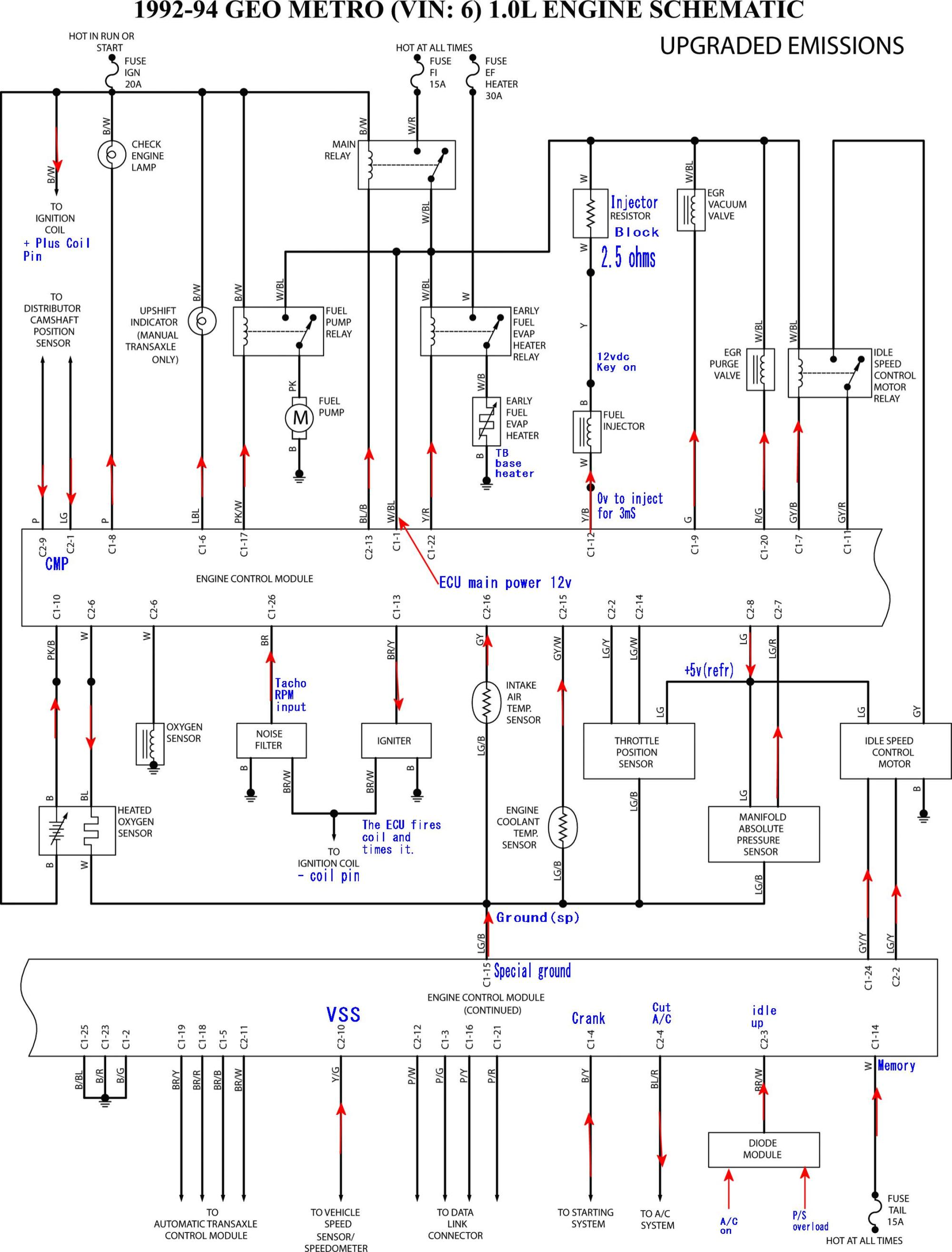 hight resolution of suzuki swift or geo metro suzuki wiring harness diagram radio wiring diagram suzuki