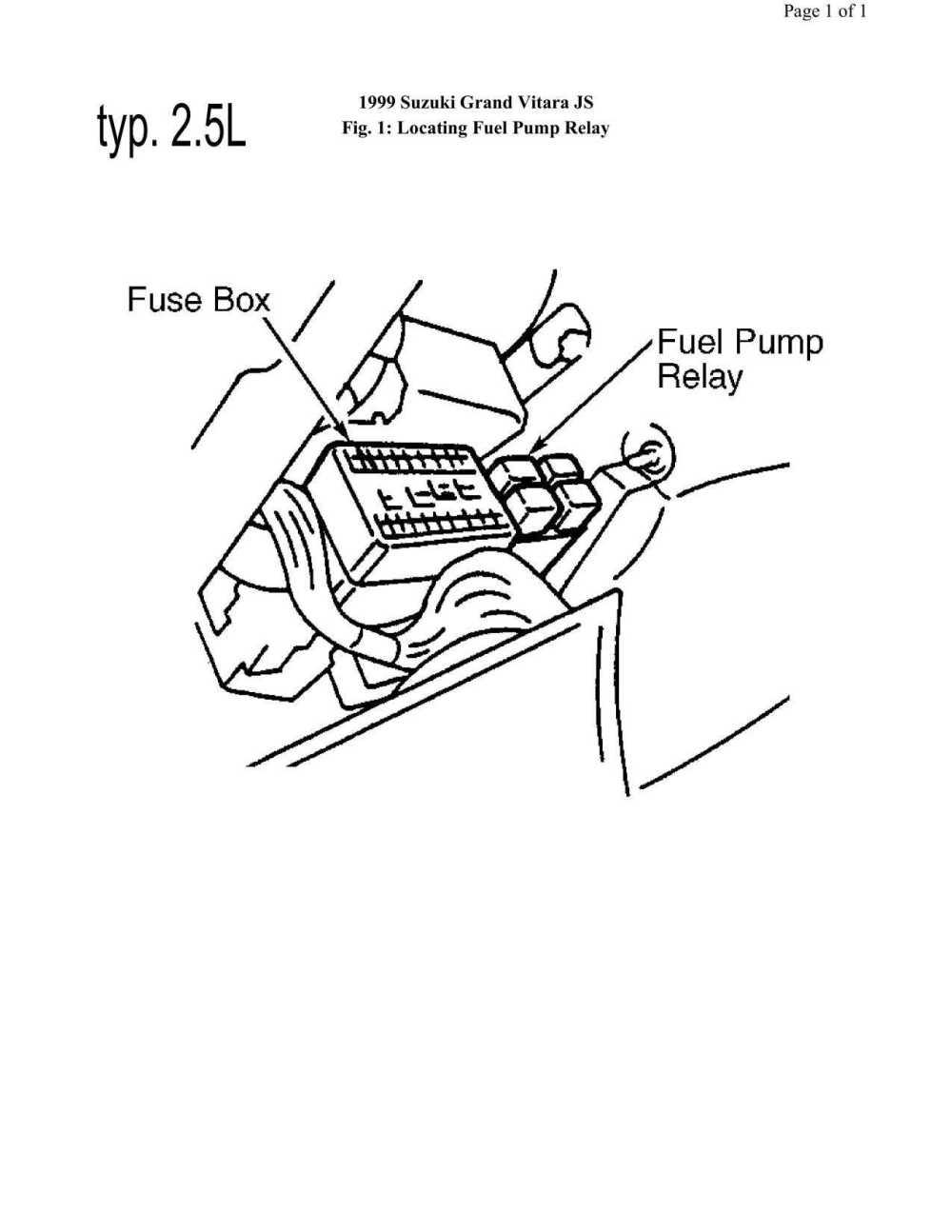 medium resolution of 1999 suzuki vitara fuse diagram wiring diagrams schema rh 35 verena hoegerl de 1999 suzuki grand vitara fuse box diagram 1999 suzuki vitara fuse box