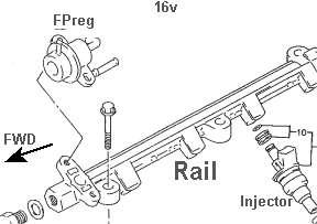 how to test fuel pressure regulator called FPR testing