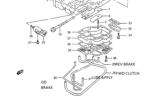 03-72LE Transmission Troubleshooting