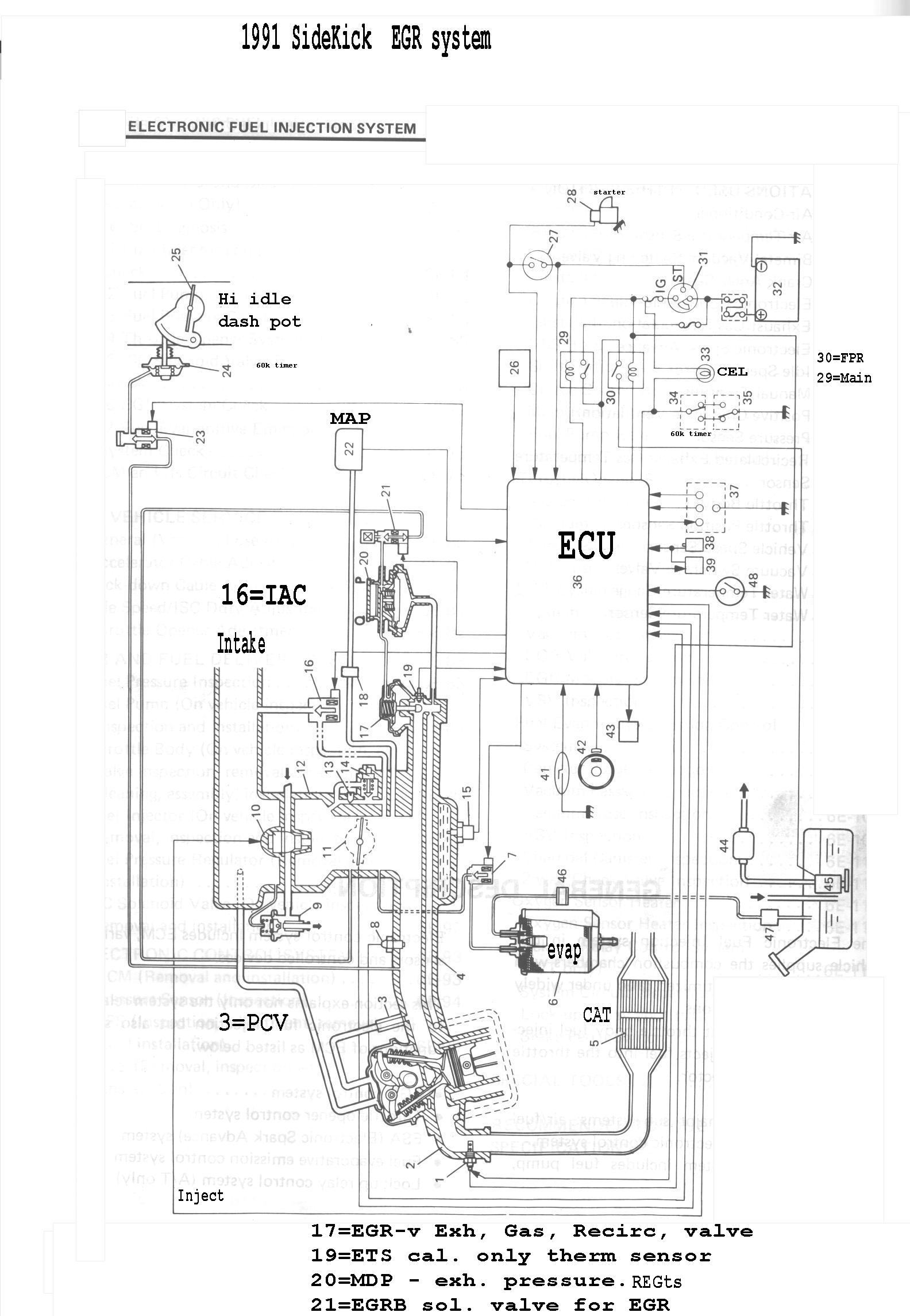 schematic diagram definition domestic switchboard wiring egr-repair-methods