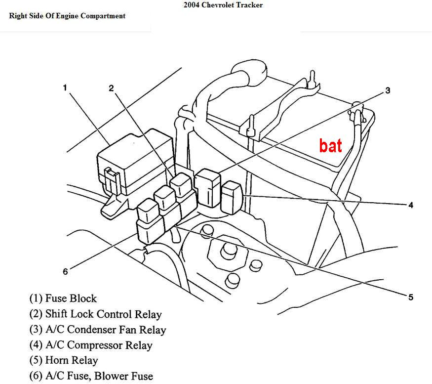 1996 Geo Tracker Fuse Box Diagram Under Dash 1996 Honda