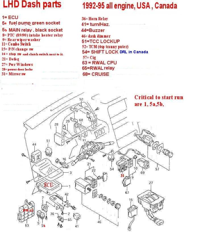 1996 Geo Tracker Plug Wire Diagram Why Fuses Blow Or How To Find Short Circuits Or Drains