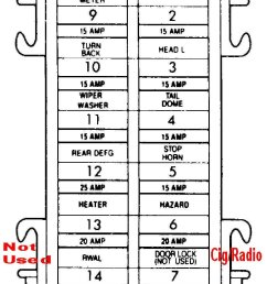 geo fuse box wiring diagram third level rh 11 13 14 jacobwinterstein com 1995 dodge dakota fuse box diagram 1994 geo metro engine diagram [ 954 x 2363 Pixel ]