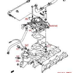 Geo Metro Wiring Diagram Mercedes Sprinter 1995 Southwind Storm P 30 Database 96 Toyskids Co