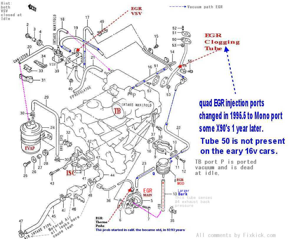 hight resolution of 92 95 egr vacuum map diagram