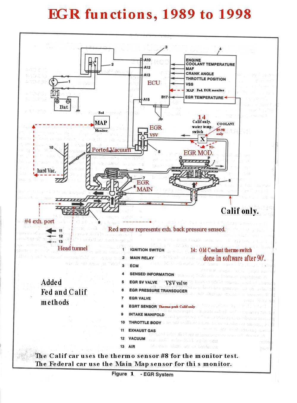 medium resolution of ford taurus engine egr vacuum diagrams