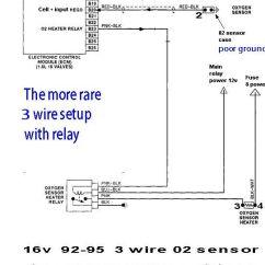 4 Wire Lambda Sensor Wiring Diagram Rill Erosion Ford Freestyle O2 Data Schematic2004 Freestar Sensors Diagrams