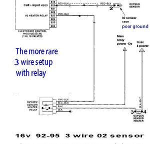 testingOxygen sensor