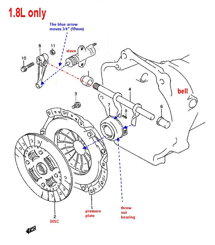 Sevcon 633t45320 Controller Wiring Schematic