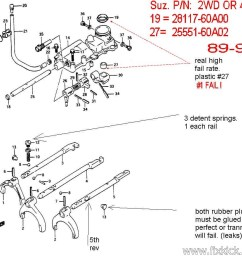 geo tracker transmission diagram wiring diagram structure 5 speed transmission rebuild log 5sp box geo tracker [ 981 x 870 Pixel ]