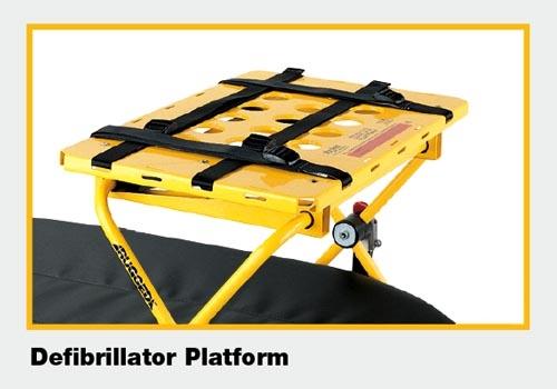 MXPro Defibrillator Platform