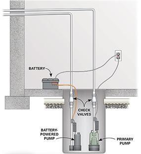 well pump control box wiring diagram, Wiring diagram