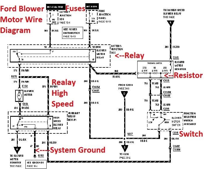 2003 F150 Interior Fuse Diagram
