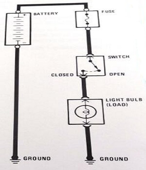 car wiring diagram symbols parts of the eye for kids schematic electrical defined basic circuit