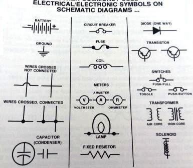 car wiring diagram symbols 240 volt light schematic electrical defined