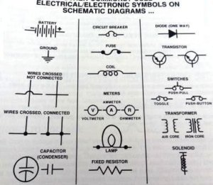 Car Schematic Electrical Symbols Defined