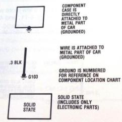 Car Wiring Diagram Symbols Ford Territory Schematic Electrical Defined Ground