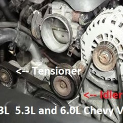 2004 Honda Accord Parts Diagram Mikuni Carb Chevrolet V8 Belt Tensioner Symptoms And Solutions