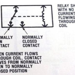 Car Wiring Diagram Symbols Gretsch Guitar Diagrams Schematic Electrical Defined Relay Symbol