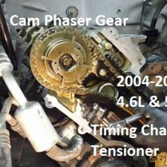 2004 Ford F150 Engine Diagram Kenwood Radio Wiring The Triton Timing Chain Problem And Solution