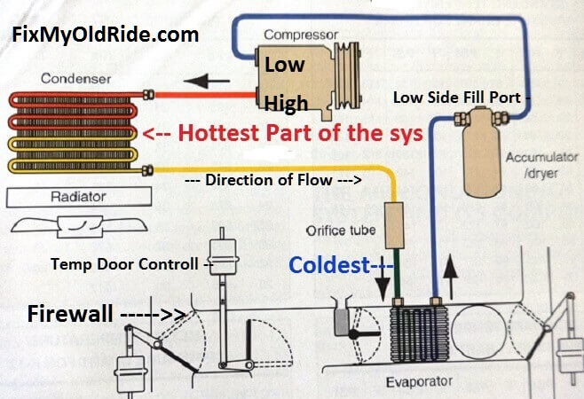 Home Air Conditioning Wiring Diagram