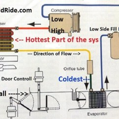 Automotive Hvac Diagram 1998 Mitsubishi Mirage Stereo Wiring Learn How To Fix Old Car Air Conditioning Systems Complete System