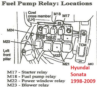 2013 Hyundai Excel Fuse Diagram