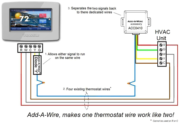 wiring diagram for goodman package unit the wiring diagram, block diagram, goodman heat pump wiring diagram