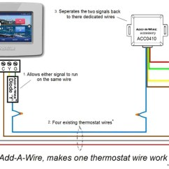 4 Wire Thermostat Wiring Diagram Plc 25 Images Hvac Problem Solver Add A Display At Cita Asia
