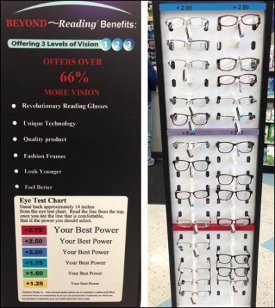 Color Coded Eyewear Composite