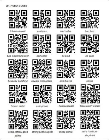 Hobo Codes 1 QR Translated 1