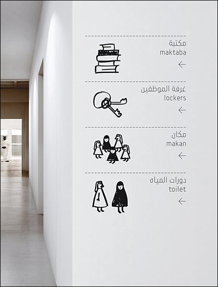 Building Navigation and Wayfinding in Arabic